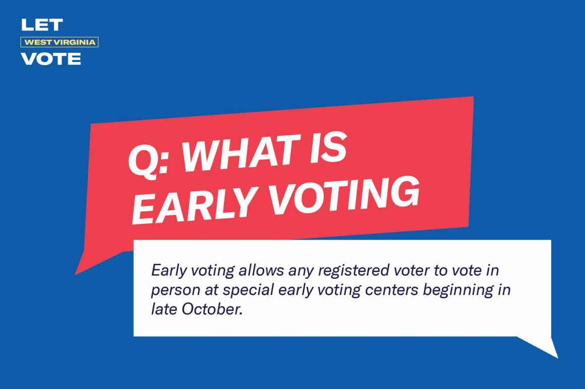 What is early voting?